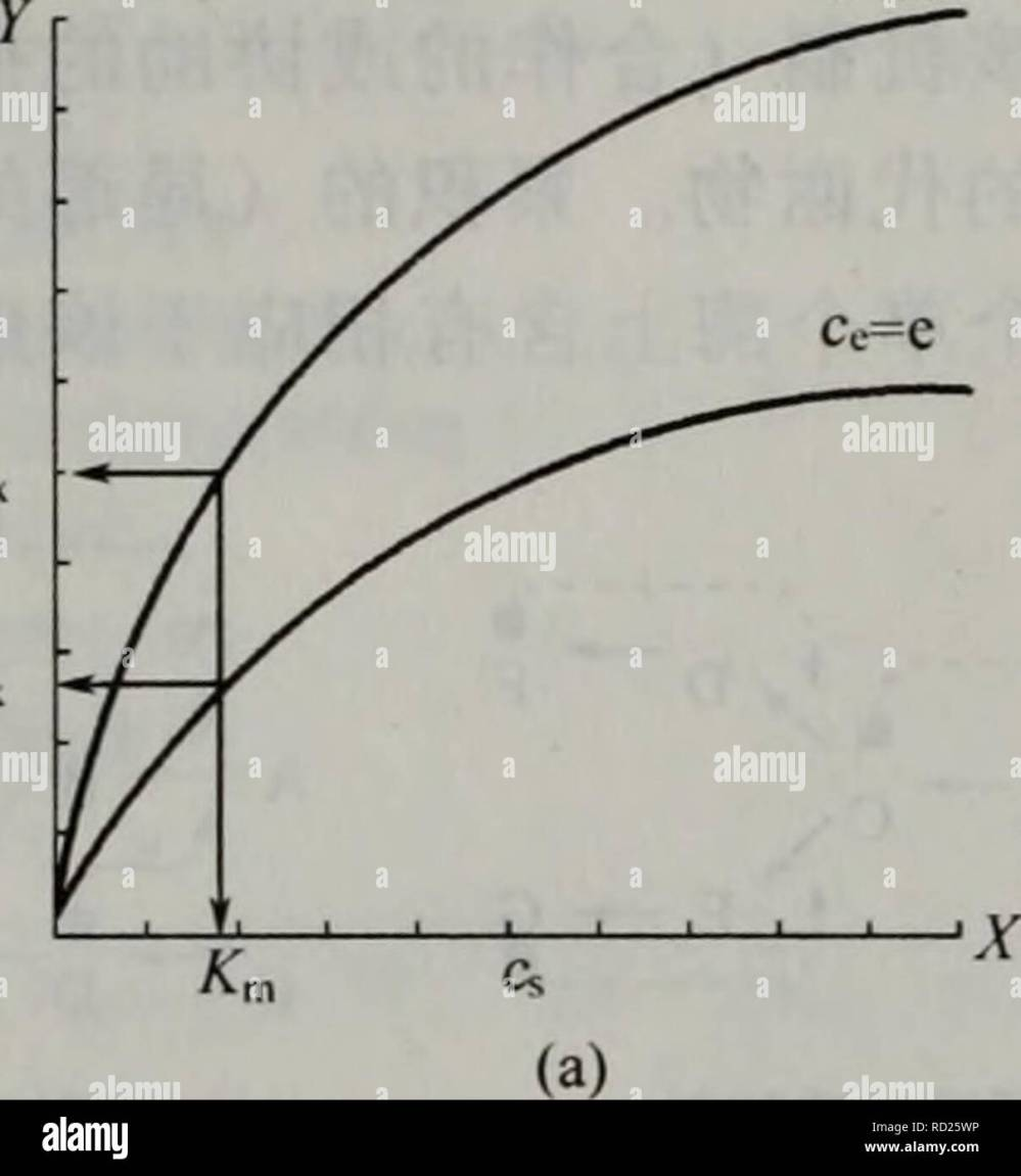 medium resolution of dai xie gong cheng botany e s k k