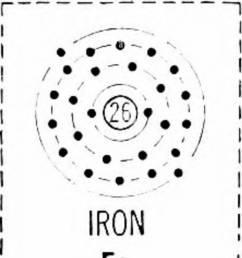principles of modern biology biology 70 the cell hydrogen h v  [ 879 x 1390 Pixel ]