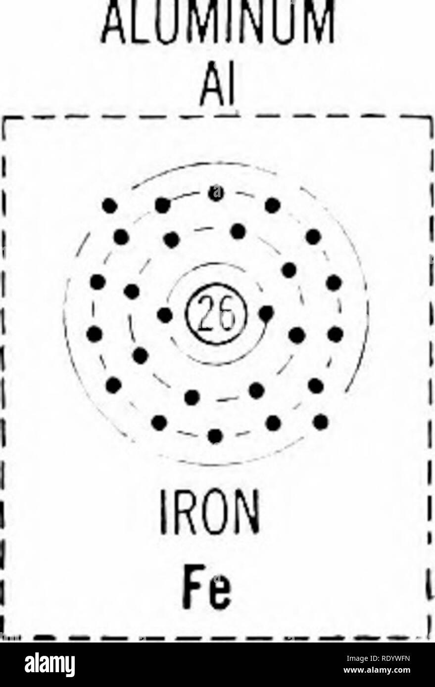 medium resolution of principles of modern biology biology 70 the cell hydrogen h v