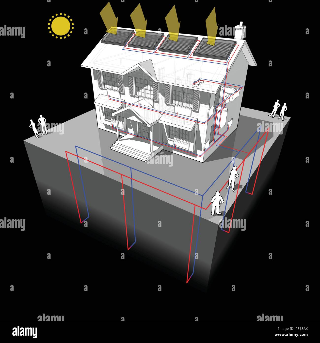 hight resolution of diagram of a classic colonial house with ground source heat pump and solar panels on the roof as source of energy for heating and radiators
