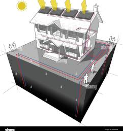 diagram of a classic colonial house with ground source heat pump with 4 wells as source of energy for heating and radiators [ 1224 x 1390 Pixel ]