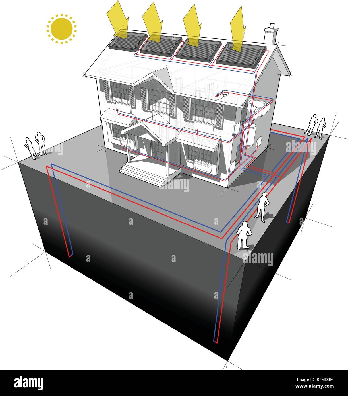 hight resolution of diagram of a classic colonial house with ground source heat pump with 4 wells as source of energy for heating and radiators