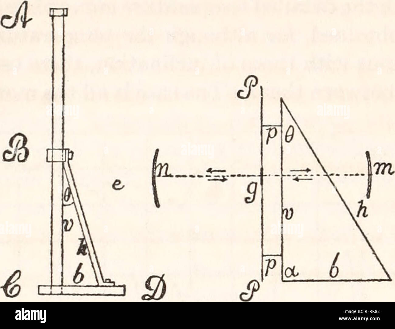 hight resolution of 22 experiments with the displacement interferometer pendulum being supported between a and b while the heavy base cd rests on foot screws on the cement
