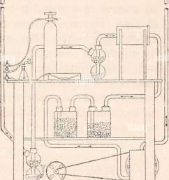 diagrammatic scheme of air circuit and purifying arrangements of tension equalizer unit fig 3 diagram showing arrangement of benedict respiration  [ 946 x 1390 Pixel ]