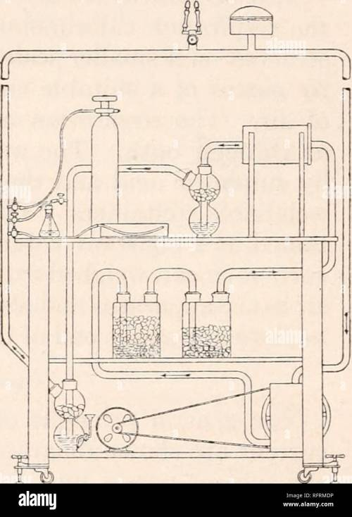 small resolution of diagrammatic scheme of air circuit and purifying arrangements of tension equalizer unit fig 3 diagram showing arrangement of benedict respiration