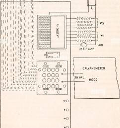 carnegie institution of washington publication 133 a respiration calorimeter electrical connections on the  [ 928 x 1390 Pixel ]