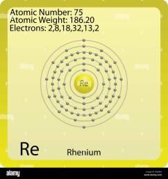 atom symbol for rhenium [ 1300 x 1390 Pixel ]