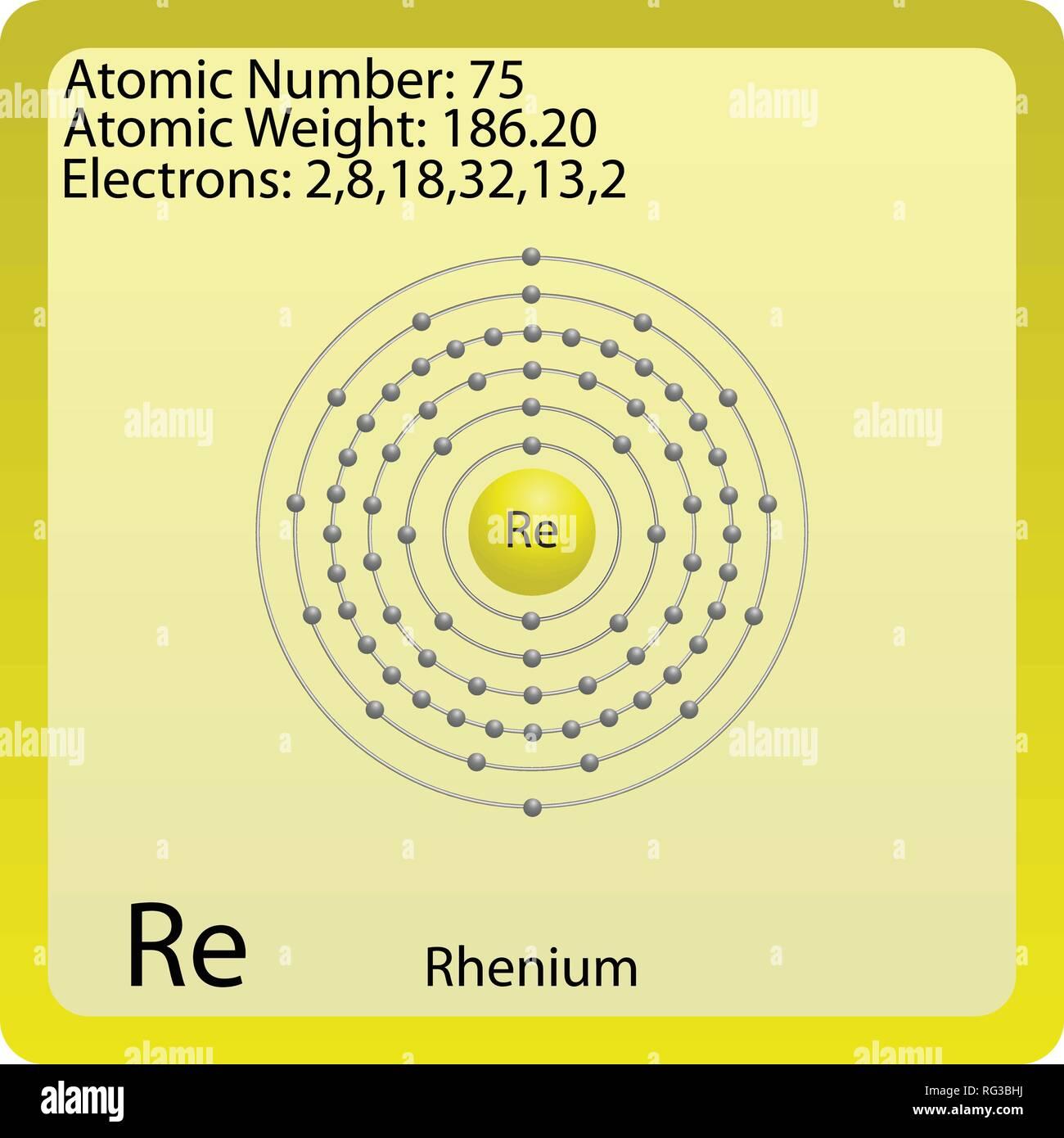 hight resolution of atom symbol for rhenium