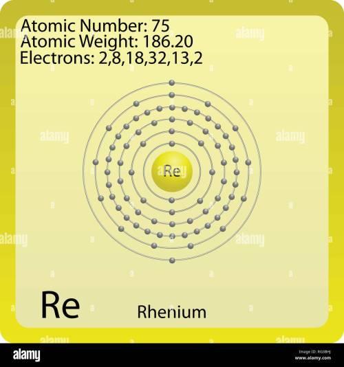 small resolution of atom symbol for rhenium