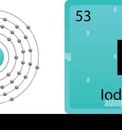 iodine atom shell [ 1300 x 720 Pixel ]