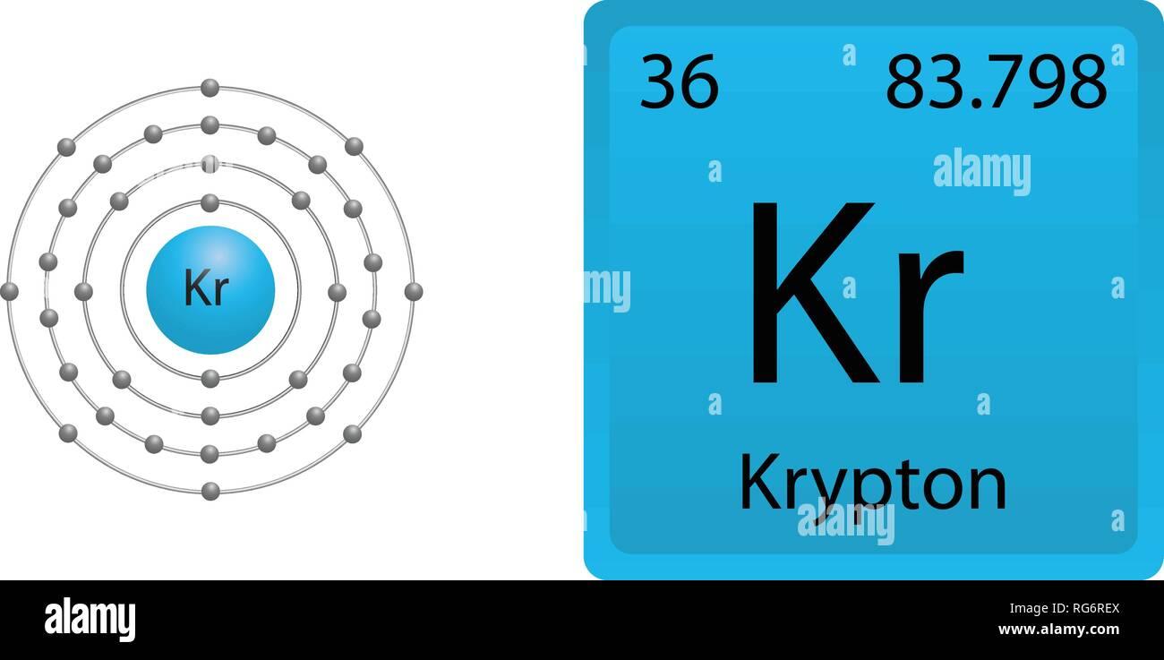 hight resolution of krypton atom shell