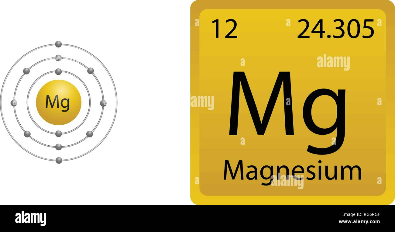 hight resolution of magnesium atom shell stock vector