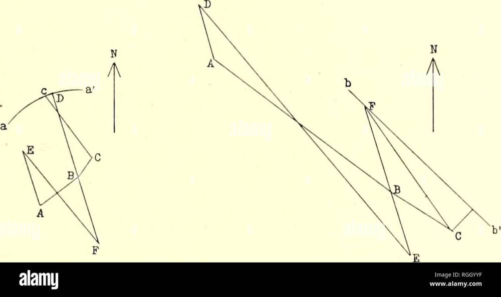 medium resolution of bulletin of the department of geology geology 1921 laivson the mobility