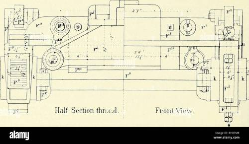 small resolution of a 4 wheel safety truck fitted with a f smith s swing bolter centering device built by the hinkley locomotive works from gustavus weissenborn american