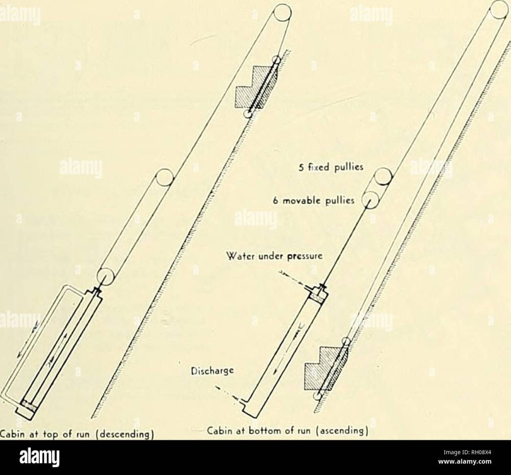 medium resolution of schematic diagram of the rigging of the