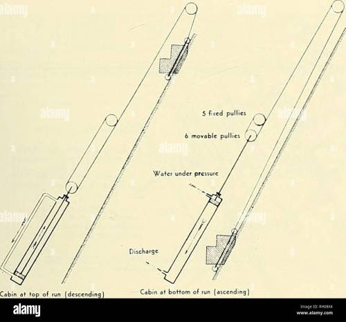 small resolution of schematic diagram of the rigging of the