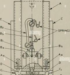 the bell system technical journal telecommunication electric engineering communication electronics  [ 690 x 1390 Pixel ]