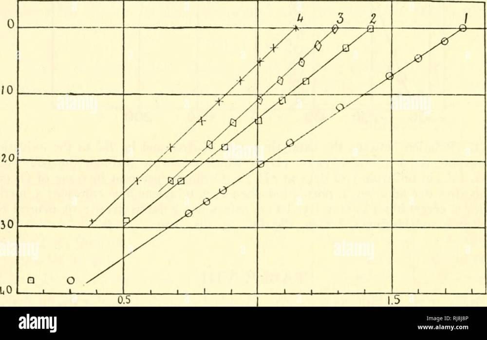 medium resolution of the chemistry and physiology of growth growth biochemistry 114 e s guzman barron