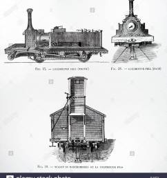 engraving depicting a british rail 10100 an unusual experimental diesel locomotive known informally as the fell diesel locomotive dated 19th century [ 1207 x 1390 Pixel ]