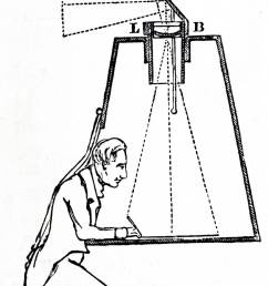 camera obscura illustration stock photos camera obscura diagram of a simple camera obscura the ancestor of the photographic [ 973 x 1390 Pixel ]