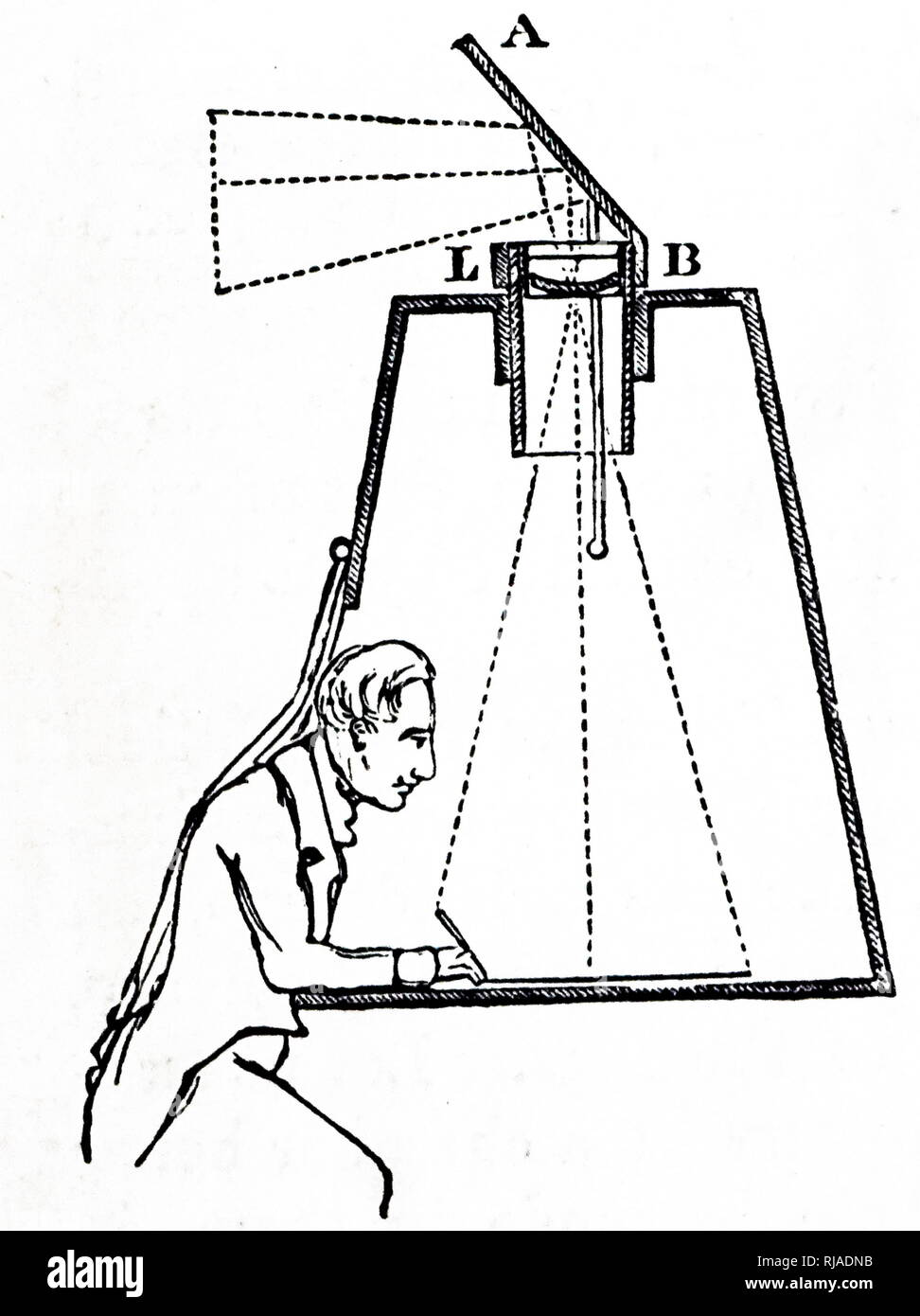 hight resolution of camera obscura illustration stock photos camera obscura diagram of a simple camera obscura the ancestor of the photographic