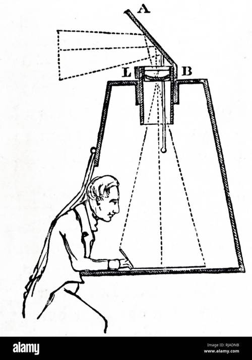 small resolution of camera obscura illustration stock photos camera obscura diagram of a simple camera obscura the ancestor of the photographic