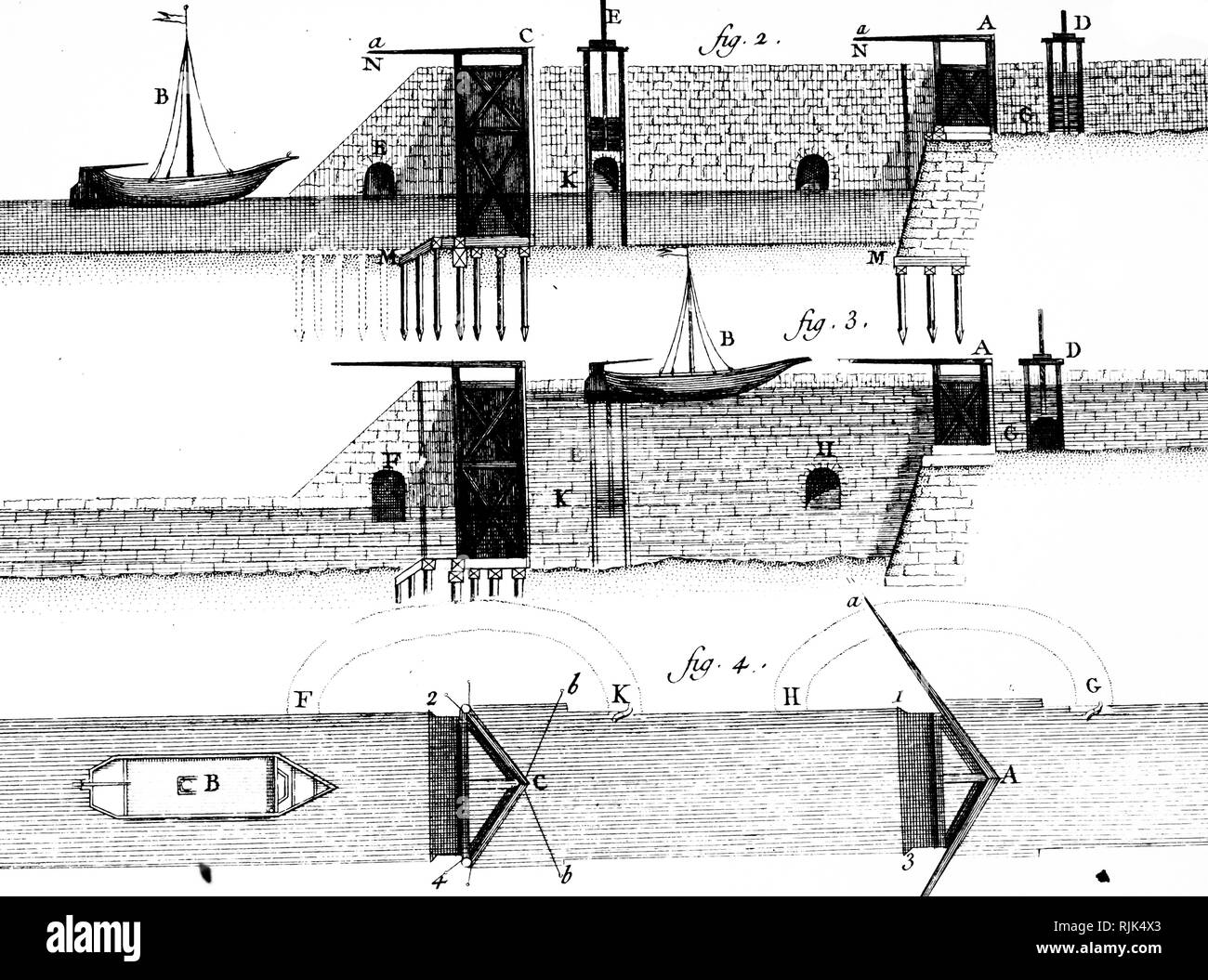 hight resolution of an engraving depicting sectional and bird s eye views of a pound lock and it s operation