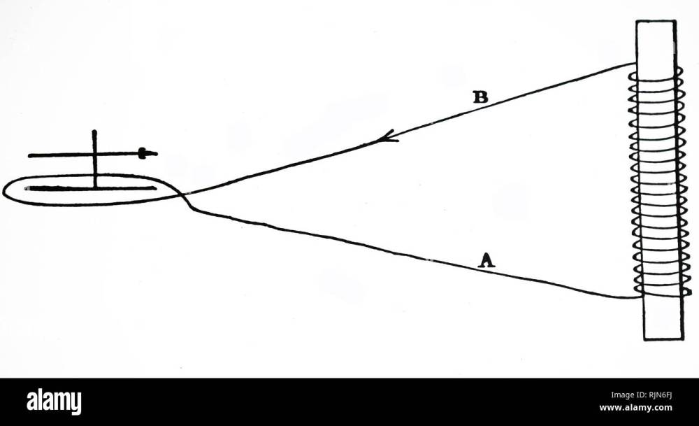 medium resolution of illustration showing faraday s experiment with a solenoid the movement of the bar magnet right