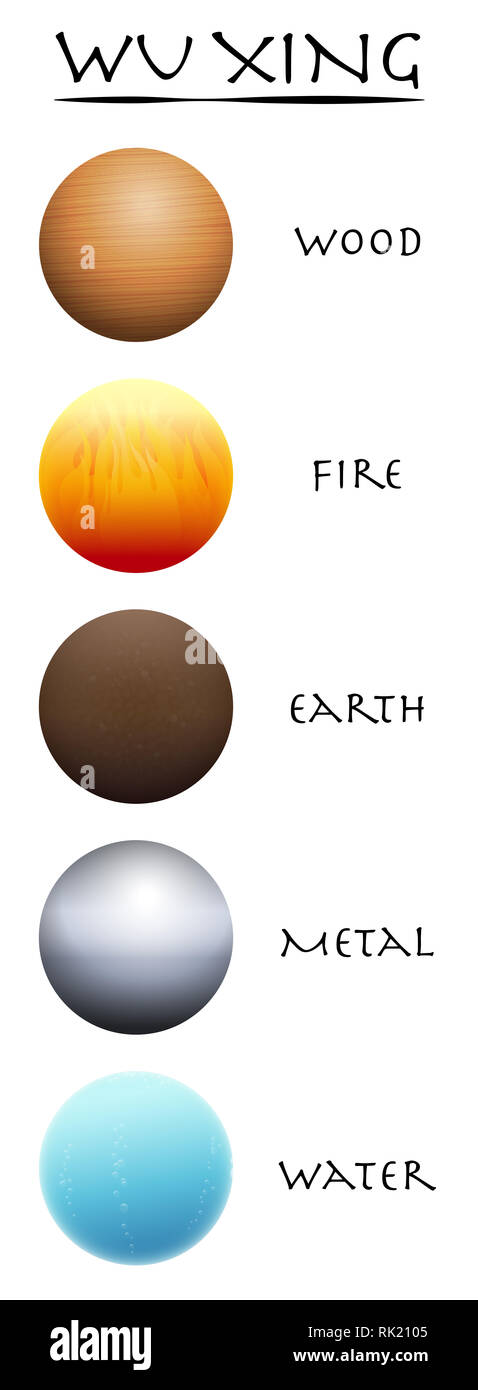 chinese symbols earth fire