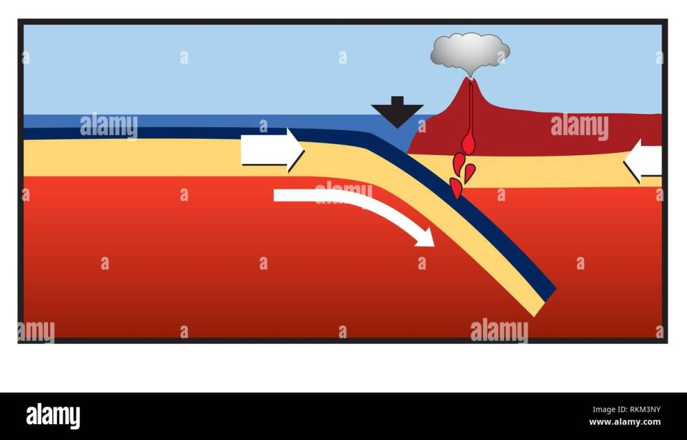 medium resolution of geothermal energy is thermal energy generated and stored in the earth thermal energy is the