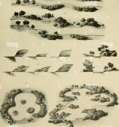 the art of landscape architecture its development and its application to modern landscape gardening landscape gardening a diagram showing arrangement  [ 1117 x 1390 Pixel ]