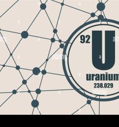 uranium chemical element  [ 1300 x 935 Pixel ]