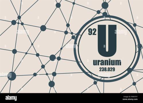 small resolution of uranium chemical element