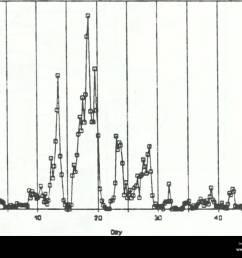 acidic precipitation in ontario study acid precipitation  [ 1300 x 1042 Pixel ]