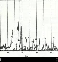 acidic precipitation in ontario study acid precipitation  [ 1300 x 1087 Pixel ]