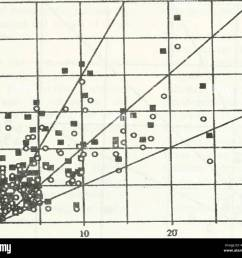 acidic precipitation in ontario study acid precipitation  [ 1300 x 1168 Pixel ]