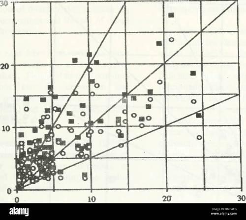 small resolution of acidic precipitation in ontario study acid precipitation