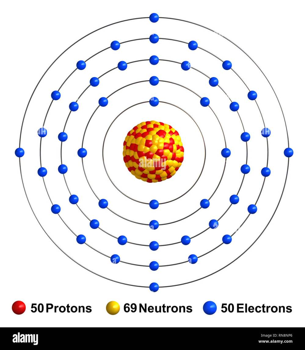 medium resolution of 3d render of atom structure of tin isolated over white background protons are represented as red spheres neutron as yellow spheres electrons as blue