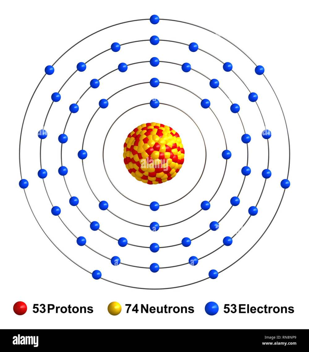 medium resolution of 3d render of atom structure of iodine isolated over white background protons are represented as red spheres neutron as yellow spheres electrons as b