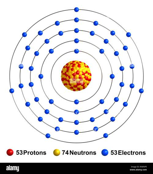 small resolution of 3d render of atom structure of iodine isolated over white background protons are represented as red spheres neutron as yellow spheres electrons as b