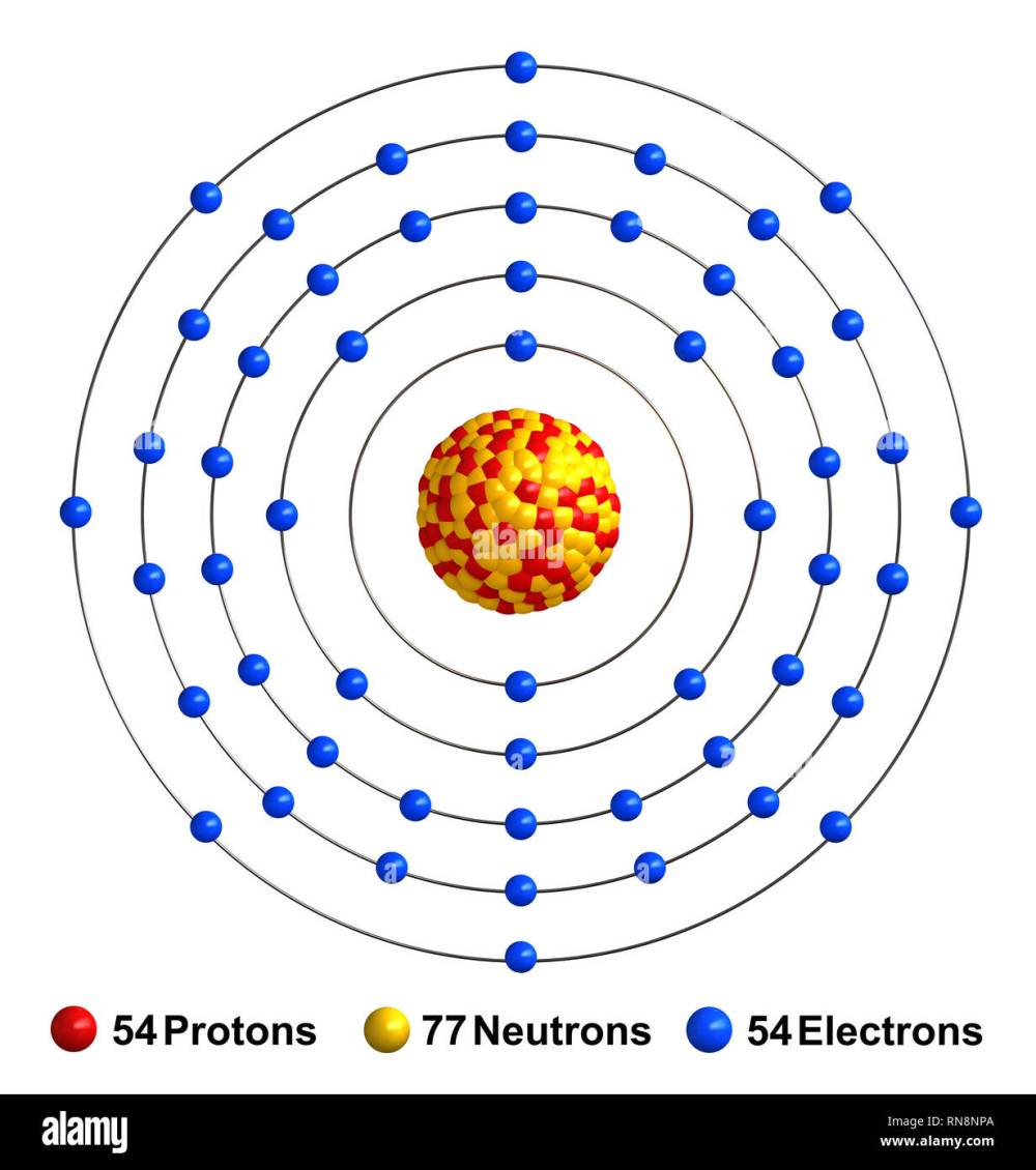 medium resolution of 3d render of atom structure of xenon isolated over white background protons are represented as red