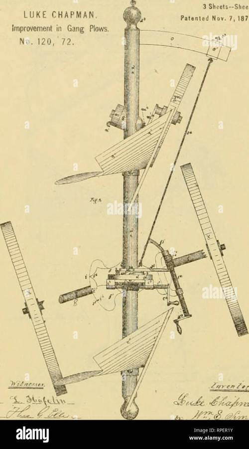 small resolution of allen s digest of plows with attachments patented in the united states from a d