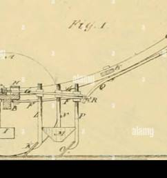 allen s digest of plows with attachments patented in the united states from a d  [ 1300 x 887 Pixel ]