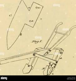 allen s digest of plows with attachments patented in the united states from a d  [ 1300 x 1304 Pixel ]