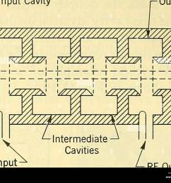 schematic diagram rf amp microwave on microwave fuse microwave wiring diagram microwave fan diagrams  [ 1300 x 1057 Pixel ]