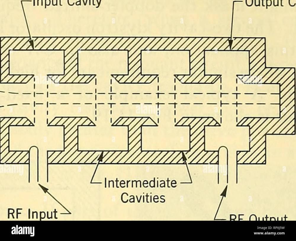 medium resolution of  schematic diagram rf amp microwave on microwave fuse microwave wiring diagram microwave fan diagrams