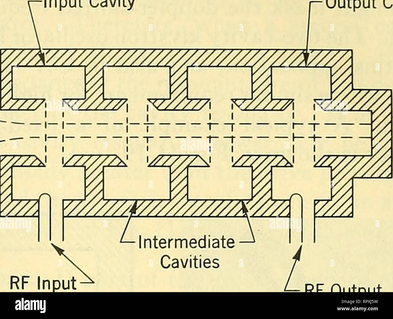 hight resolution of  schematic diagram rf amp microwave on microwave fuse microwave wiring diagram microwave fan diagrams
