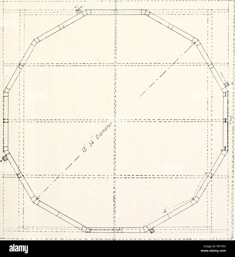 medium resolution of agriculture agriculture australia new south wales jan 2 190s a ricul tiral gazette of n s w 41 tlie method of attaching these rods is sliown in