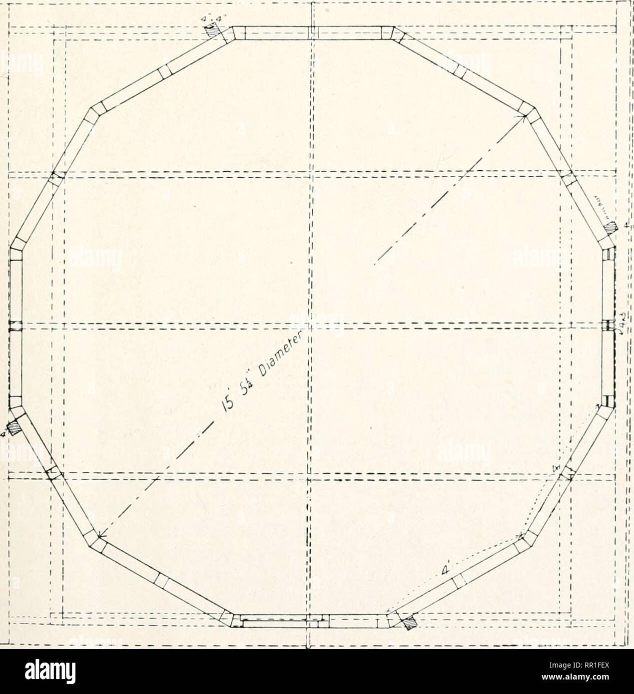 hight resolution of agriculture agriculture australia new south wales jan 2 190s a ricul tiral gazette of n s w 41 tlie method of attaching these rods is sliown in