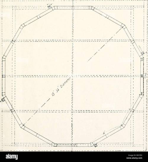 small resolution of agriculture agriculture australia new south wales jan 2 190s a ricul tiral gazette of n s w 41 tlie method of attaching these rods is sliown in